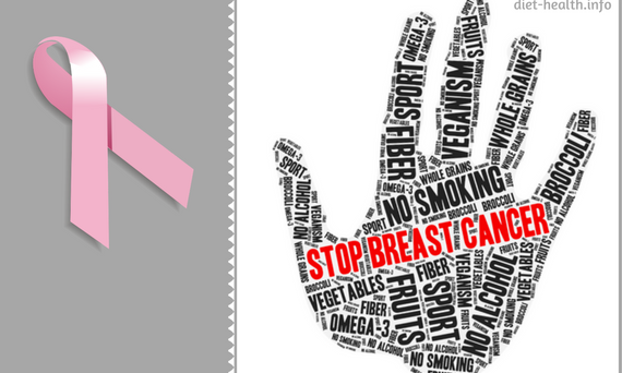 Diet and Lifestyle can prevent breast cancer